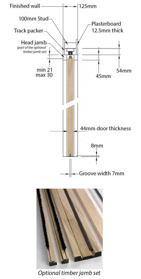 IMpero Original Pocket Door Kit | Sliding Doorstuff on