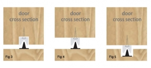 BK4 full length floor guide kit, fitting options