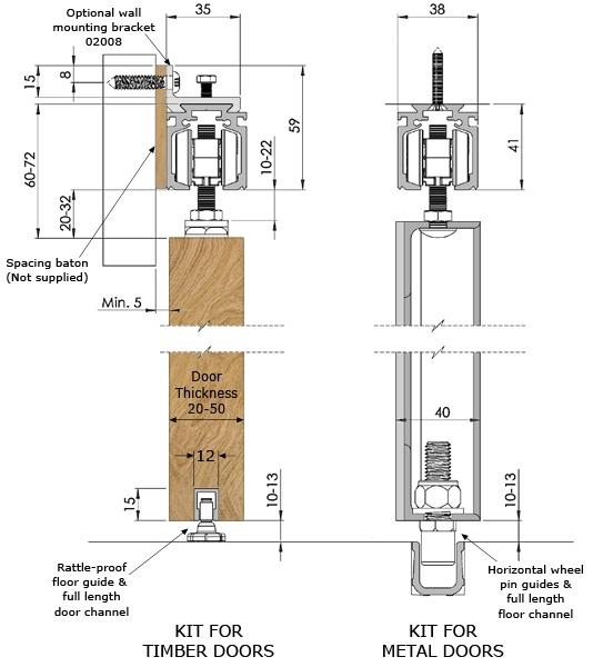 coburn straightaway 130 sliding door gear