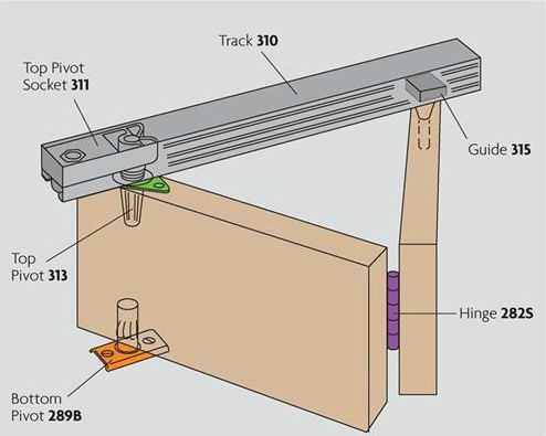 Henderson Bi-Fold sliding / folding door kit