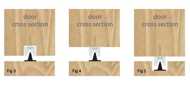 Bk4 Full Length Surface Mounted Floor Guide Kit Sliding