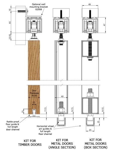 Coburn Straightaway 180 Sliding Door Gear Sliding Doorstuff